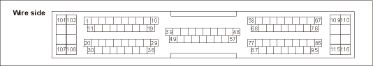 perfectpower wiring diagrams for nissan primera 1 8 qg18de nissan eccs eccs ecu connector of a nissan model model showing the piggy back