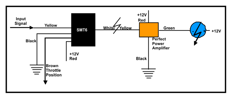 SMT6 Piggy-Back Engine Management - Single Coil Application Diagram