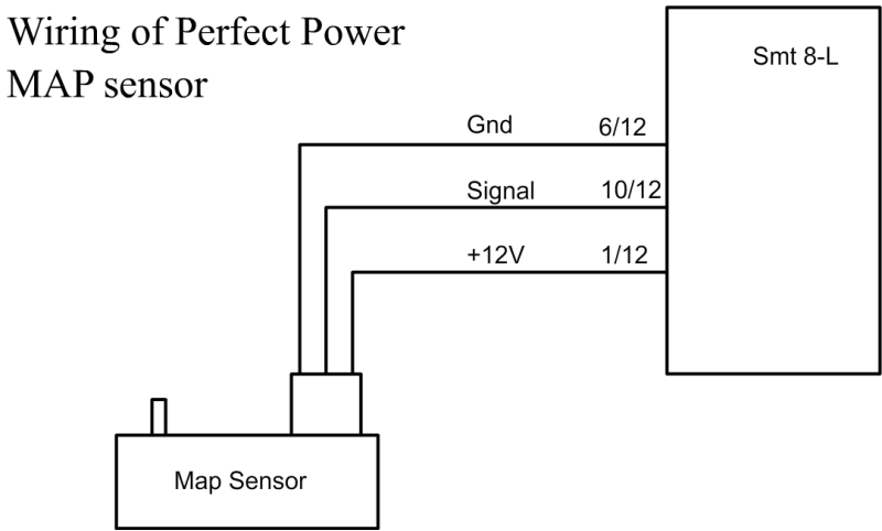 SMT8-L Piggy-Back Unit - Wiring of Perfect Power MAP Sensor