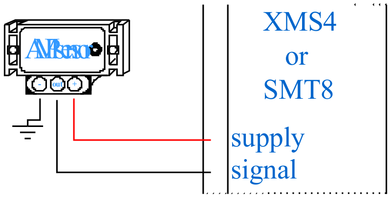 XMS4 Stand Alone Unit - AMP/MAP Sensor Wiring