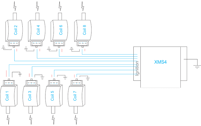 XMS4 Stand Alone Unit - XMS4 Driving 8 Coils Directly in Sequential