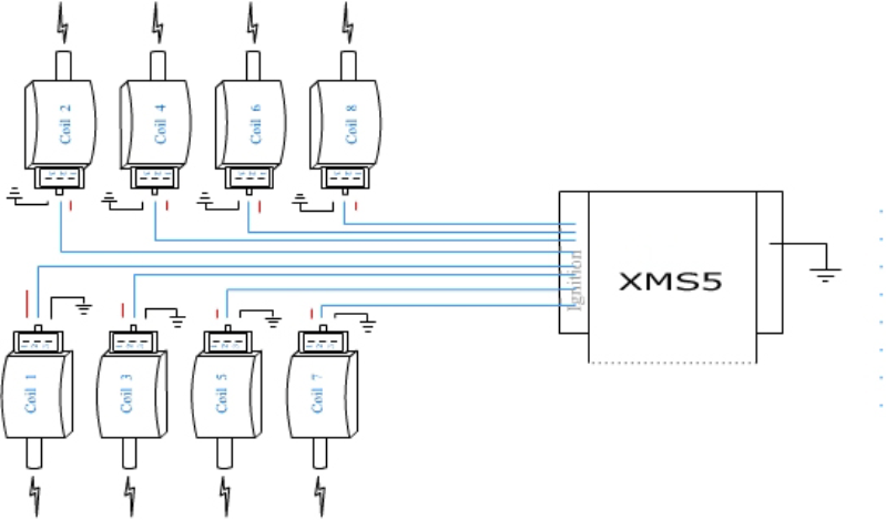 XMS5 Stand Alone Unit - XMS5 Driving 8 Coils Directly in Sequential (built-in Amplifiers)