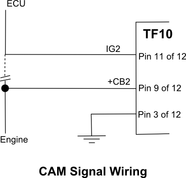 TF10 Turbo Fueller - CAM Signal Wiring