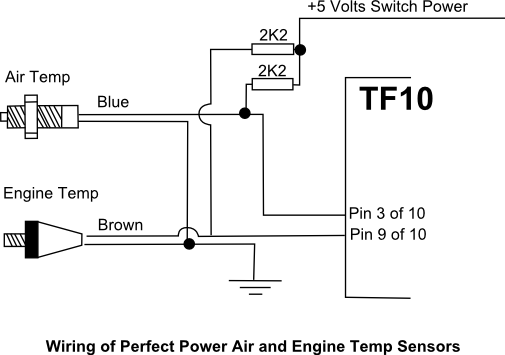 TF10 Turbo Fueller - Wiring of Perfect Power Air and Engine Temperature Sensors